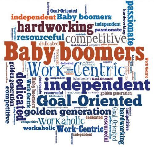 Baby Boomer Word Collage Art